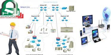 ادارة شبكات الانترنت