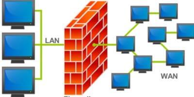 حماية الشبكة من الاختراق