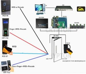 رسم توضيحي لتركيب الجهاز