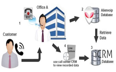 استرجاع البيانات