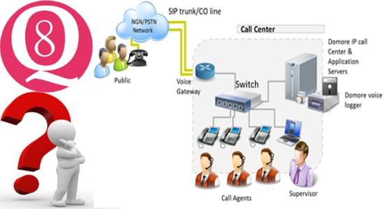 شركة نظام اتصالات