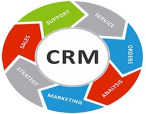 ما هو نظام إدارة علاقات العملاء CRM ؟