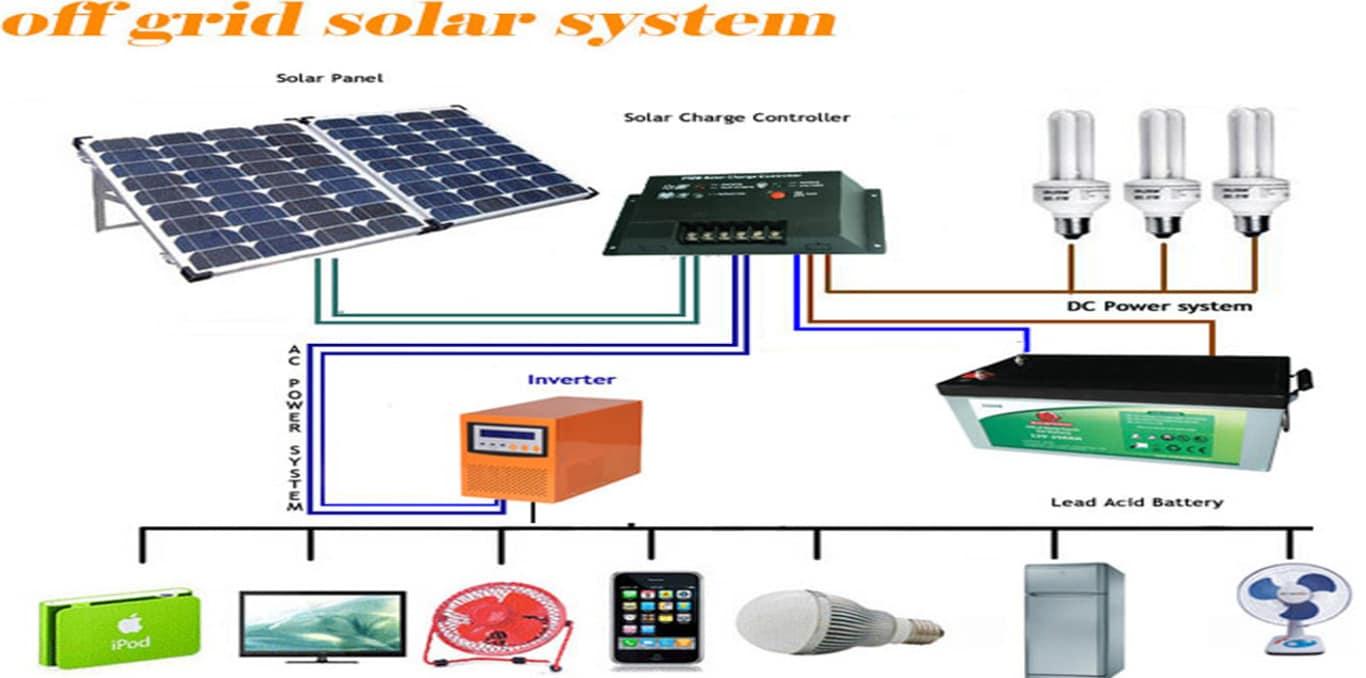 أنظمة الطاقة الشمسية off grid