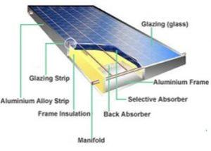 الحفاظ على الخلية الشمسية