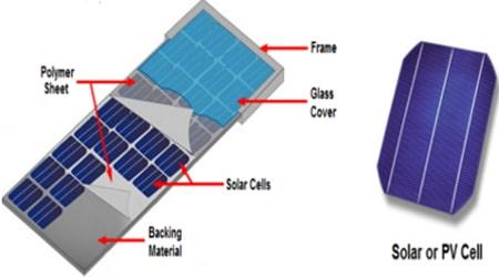 خلية شمسية