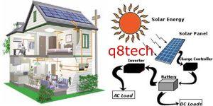 كيف تعمل الطاقة الشمسية