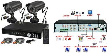 هل كاميرات المراقبة تسجل الصوت