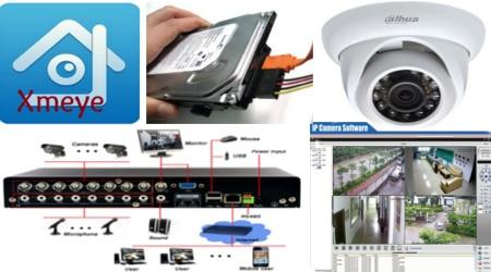 ما هياعطالكاميرات المراقبة؟