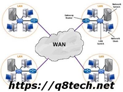 شبكة Wide Area Network) WAN )
