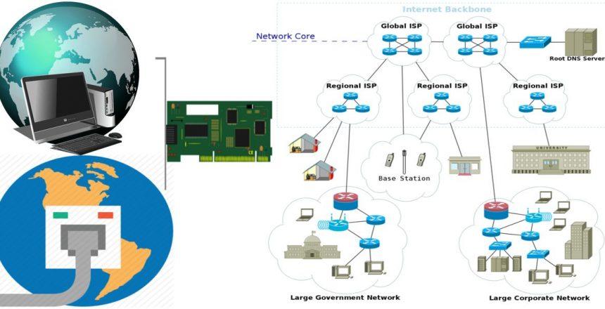 ربط شبكات الانترنت